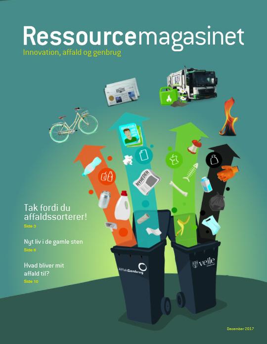 Ressourcemagasinet