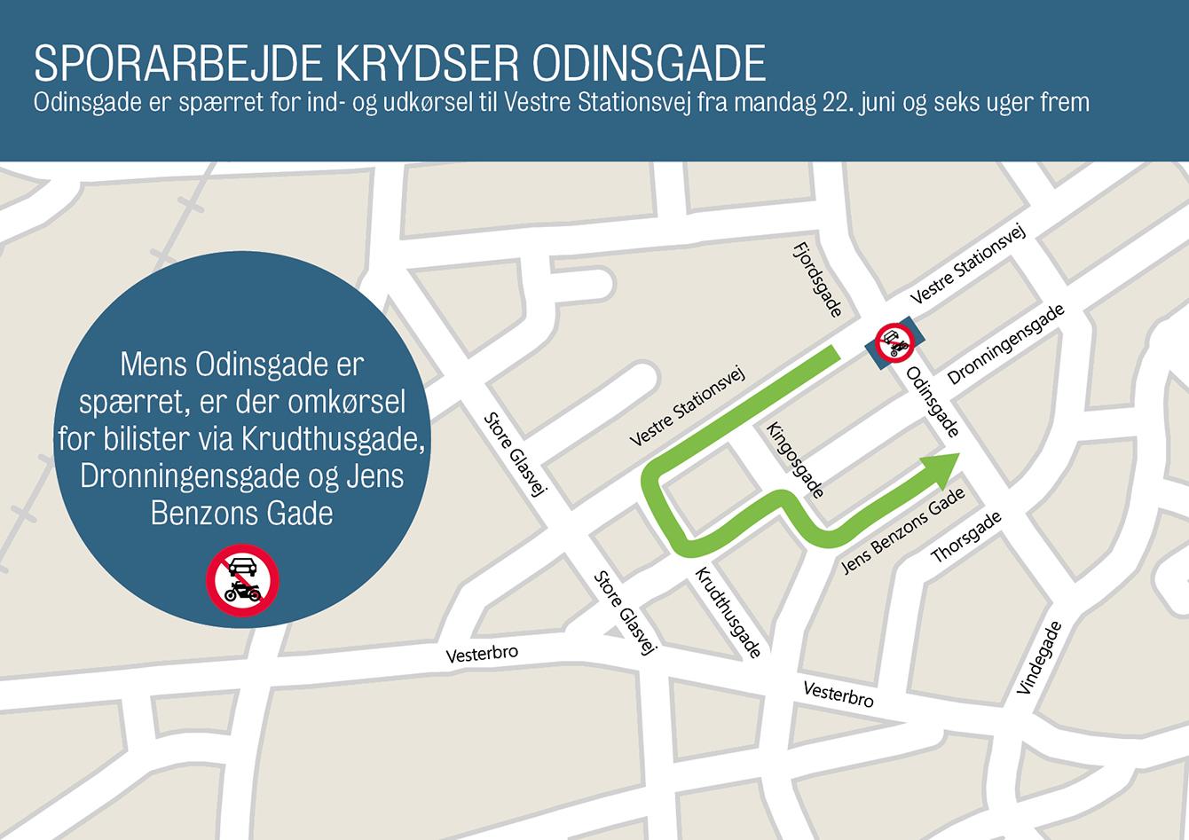 Odinsgade spærres for ind- og udkørsel til Vestre Stationsvej