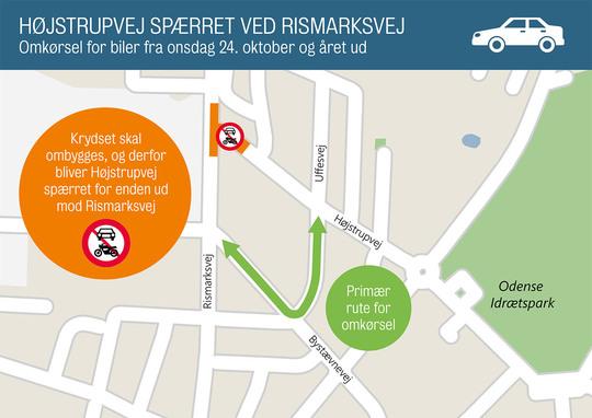 Højstrupvej spærres ud mod Rismarksvej året ud