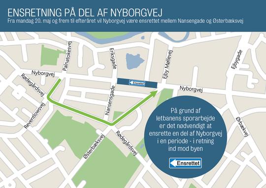 Nyborgvej ensrettes på strækningen mellem Nansensgade og Østerbæksvej fra mandag den 20. maj