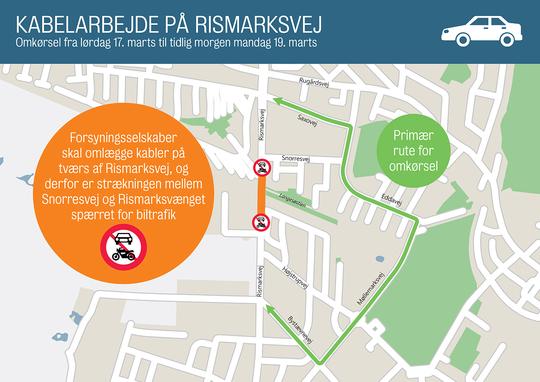 Omkørsel på Rismarksvej den kommende weekend